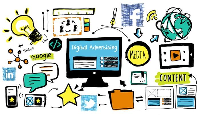 Online Adversting